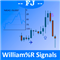 FJ William Percent Range Crosses Signal