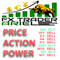FXTrader Ariel Price Action Power