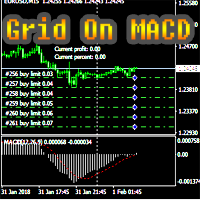 Grid On MACD