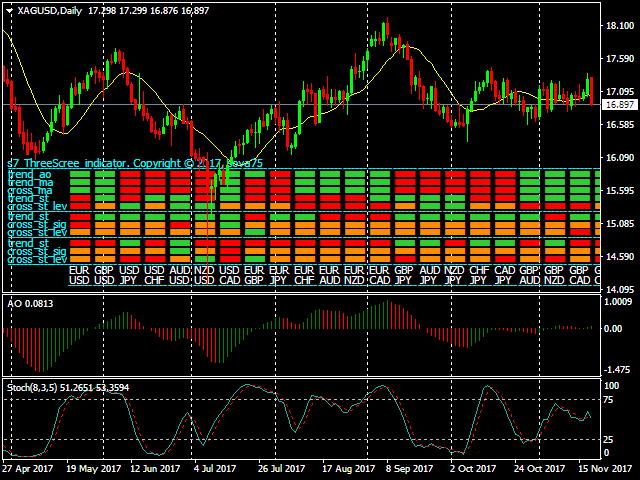 Trading system mt5