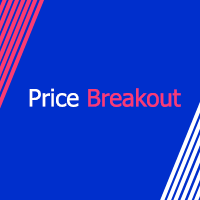 Price Breakout