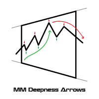 MM Deepness Arrows