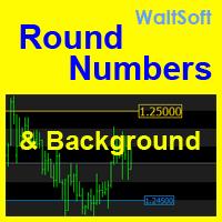 WaltSoft RNB MT5