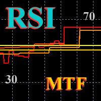 RSI Mtf