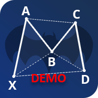 Gartley finder Demo