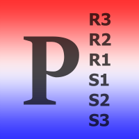 Pivot Points Pro