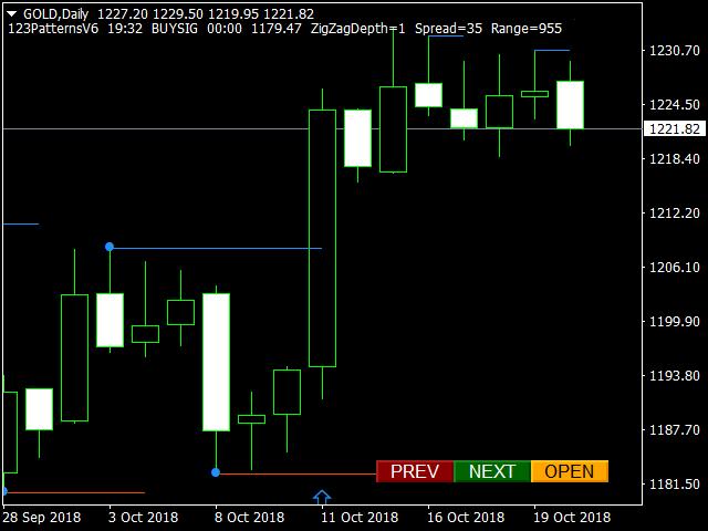 Scroll Market Watch