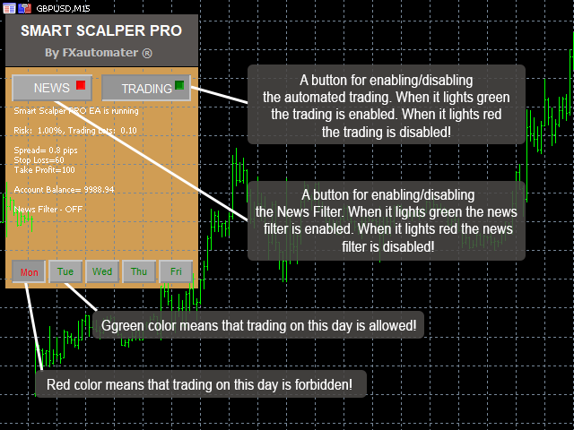 Smart Scalper PRO MT5