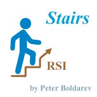 Stairs RSI