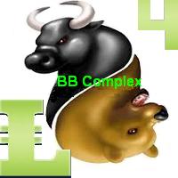 Bears Bulls Complex MT4