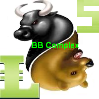 Bears Bulls Complex MT5