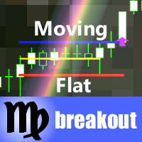 MovingFlatBreakout