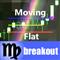 MovingFlatBreakout