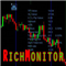 Rich Monitor