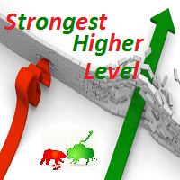 Strongest Higher Level