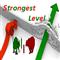 Strongest Level