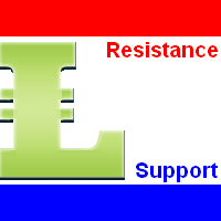 Support and Resistance 5 days MT5