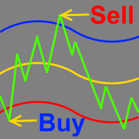 Bollinger Bands without lag