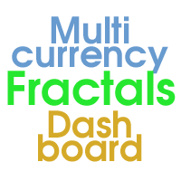 Fractals Dashboard MT4