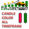 FXTrader Ariel Real Candle Color