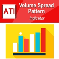 Volume Spread Pattern Indicator MT5