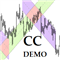 Colored Channels Demo