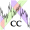Colored Channels