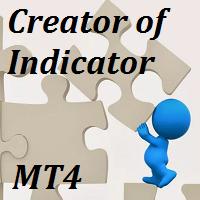 Creator of Indicator