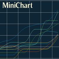 MiniChart