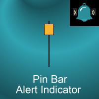 Pin Bar Alerts