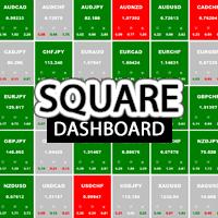 Square dashboard
