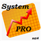 SystemPro