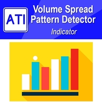 Volume Spread Pattern Detector MT4