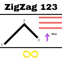 Zig Zag 123