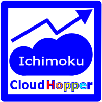 Ichimoku Cloud Hopper