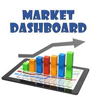 Market Dashboard