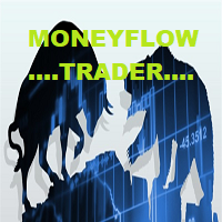 Moneyflow trader