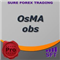 OsMA overbought and oversold