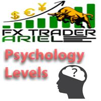 FXTraderariel Psychology Levels