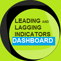 Leading And Lagging Indicators Dashboard