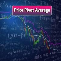 Price Pivot Average