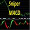 Sniper MACD