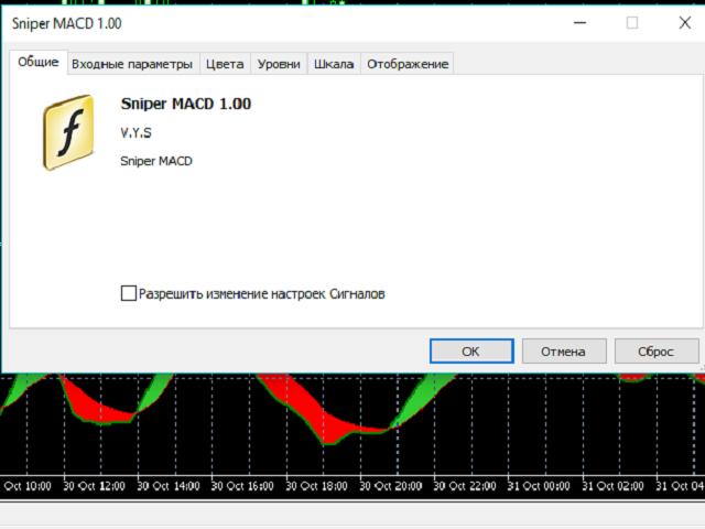 Indicadores forex download