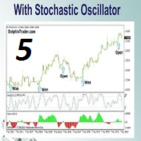 Stochastic Killer5