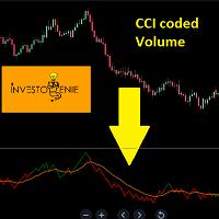 CCI coded Volume Indicator