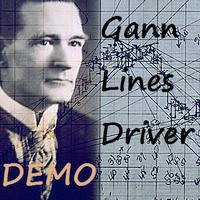 Gann Lines Driver Demo