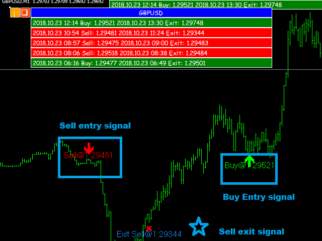 Support Resistance Indicator Mt4 Forex Factory - Truths