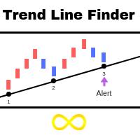 Trend Line Finder
