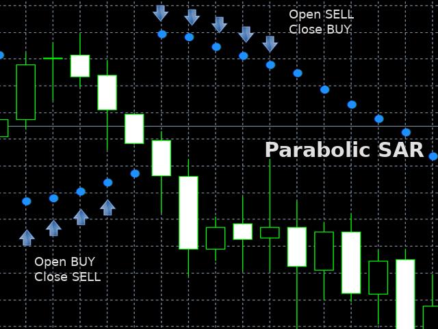 Indicators Trader MT4