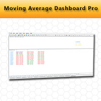 Moving Average Dashboard Pro
